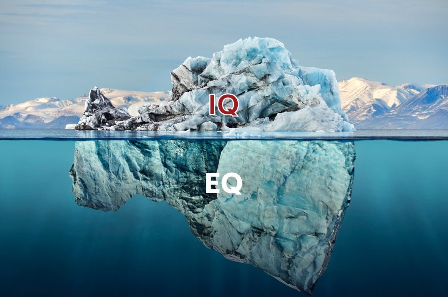Emotional EQ